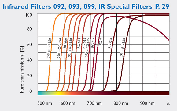 b-w_ir_filters